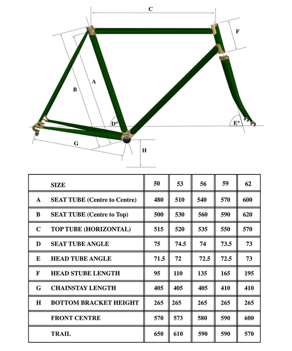 Size Chart Holdsworth Professional